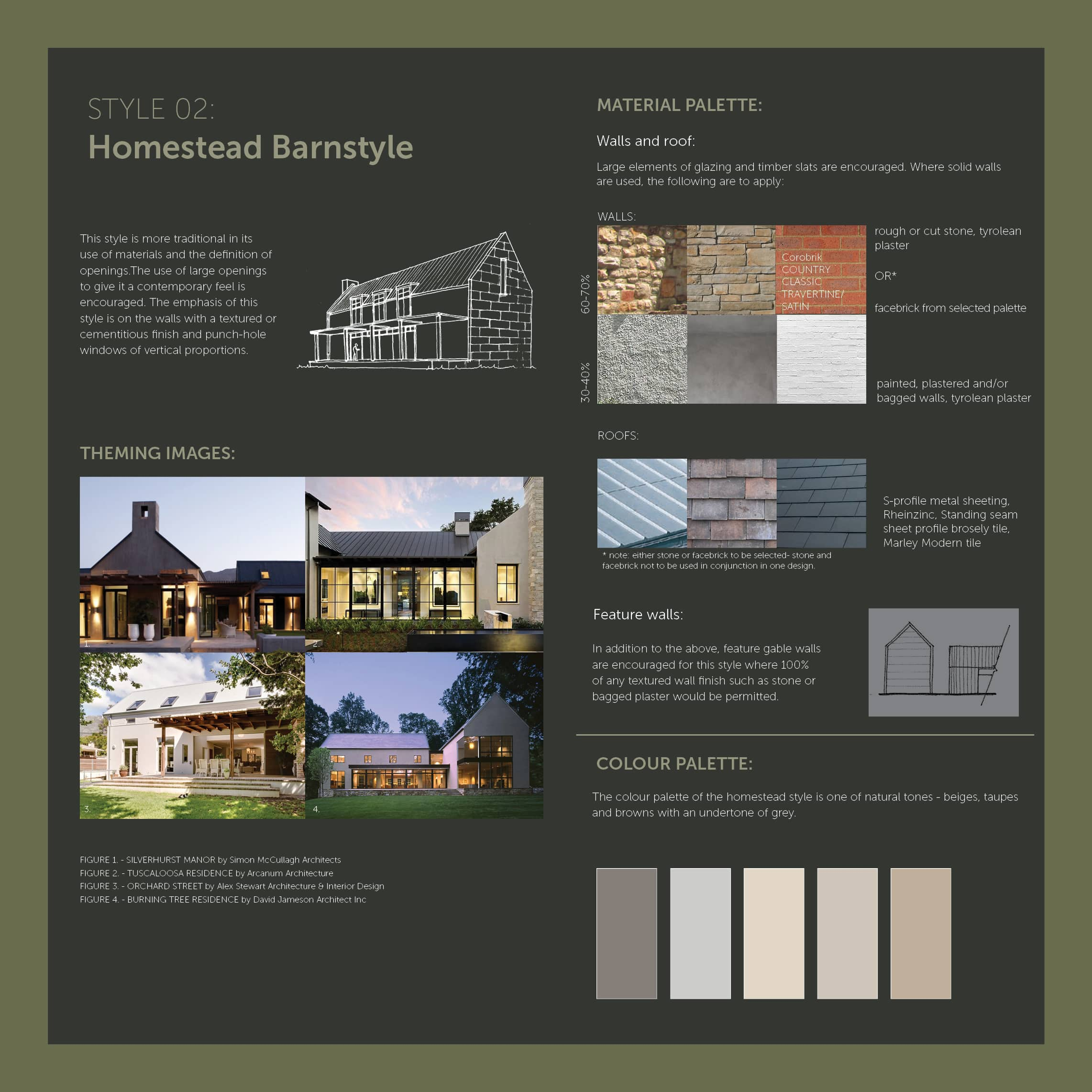 architectural_rules_2