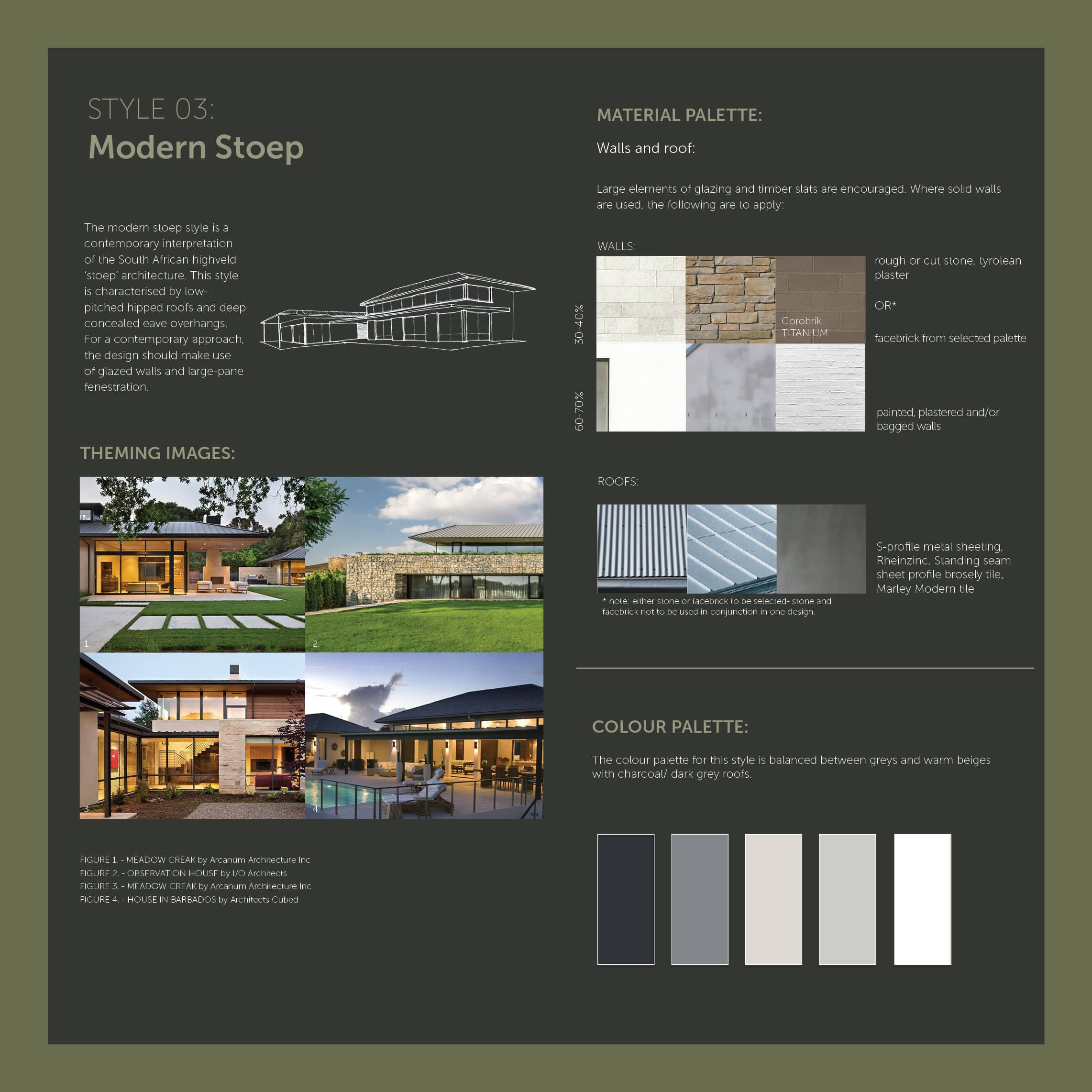 architectural_rules_3